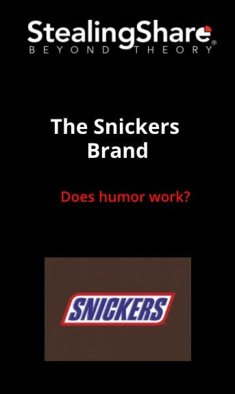 The Snickers Brand - Does Humor Work