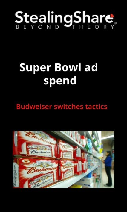 Super Bowl Ad Spend Web Story