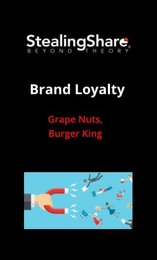 Brand Loyalty Web Story